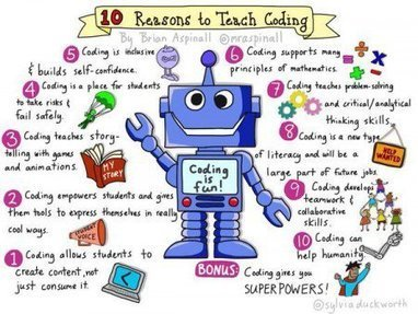 10 Reasons to Teach Coding | 21st Century Technology Integration | Scoop.it