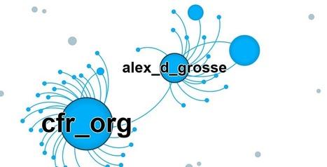 Bluenod, ou comment utiliser Twitter pour dresser une cartographie heuristique | François MAGNAN  Formateur Consultant | Scoop.it