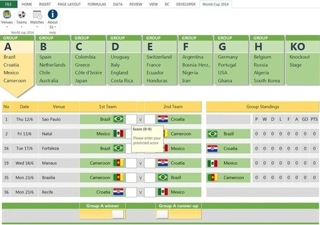 World cup 2014 free Excel prediction template | WCF-14 | Scoop.it