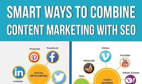 Smart Ways To Combine Content Marketing With SEO #infographic | IMC 2014 AUT | Scoop.it