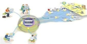 Espaces numériques de travail (ENT) : usages dans l'enseignement - Éduscol | Nouvelles des TICE | Moisson sur la toile: sélection à partager! | Scoop.it