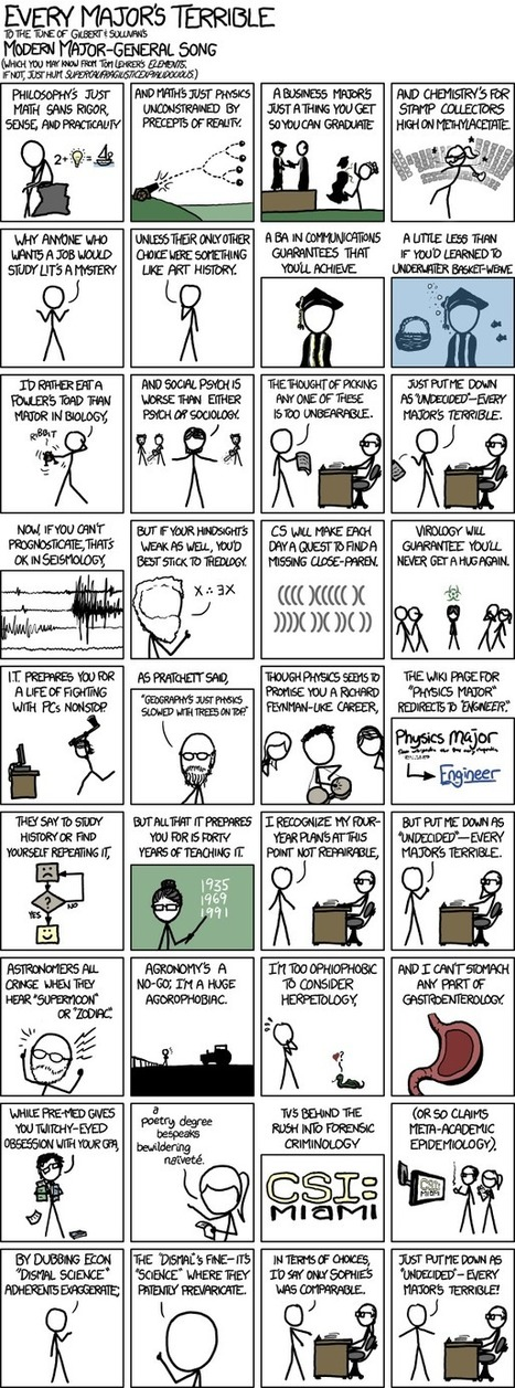 xkcd: Every Major's Terrible | Reading for English teachers | Scoop.it