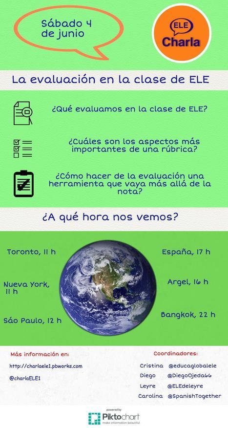 La evaluación en la clase de español   ELE TIC Educaglobal   Scoop.it