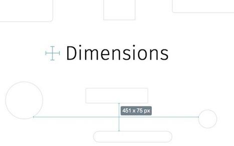 Dimensions | technologies | Scoop.it