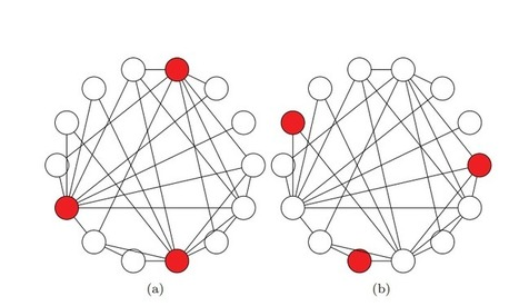 The Social-Network Illusion That Tricks Your Mind | MIT Technology Review | The brain and illusions | Scoop.it