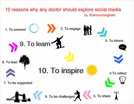 10 Reasons why any doctor should explore social media | FIASO | Scoop.it