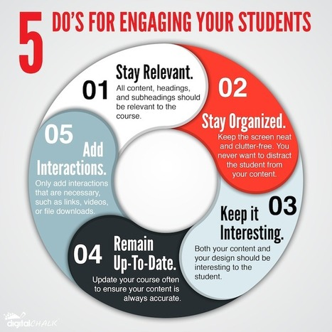 5 Do's for Engaging Your Students - eLearning Online Training Software |  e-Learning Bookmarking Service - e-Learning Tags | AprendiTIC | Scoop.it