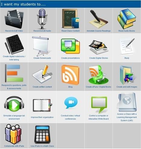 Je souhaite que mes élèves... avec leur iPad | TICE, Web 2.0, logiciels libres | Scoop.it