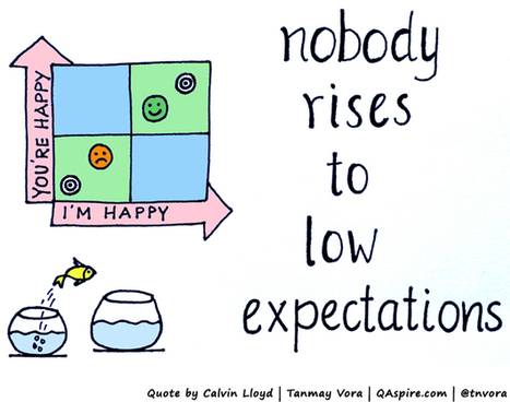 Nobody Rises To Low Expectations | digitalNow | Scoop.it