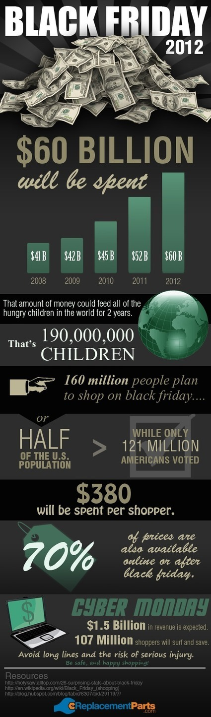 Black Friday 2012 Deals & Discount - $60 Billion to be Spent | All Infographics | All Infographics | Scoop.it