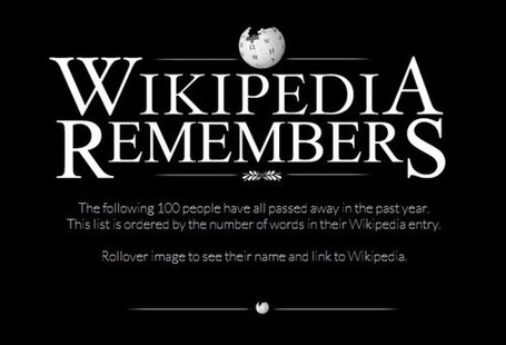 Wikipedia Remembers 100 People Passed Away in 2012 | iGeneration - 21st Century Education | Scoop.it