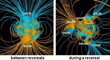 What If Earth's Magnetic Poles Flip? | Scientists Discuss the Effects of a Geomagnetic Field Reversal | LiveScience | Brains & Things | Scoop.it