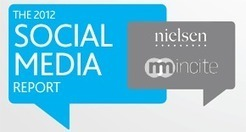 Global news and Insights from Nielsen | Secondary Research | Scoop.it