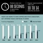 Infographic: Most Disruptive Companies in Tech - ReadWriteCloud | digitalassetman | Scoop.it