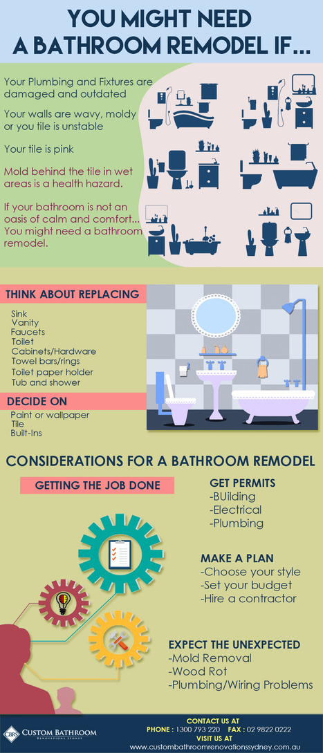 You Might Need A Bathroom Remodel If... | Bathroom renovations | Scoop.it
