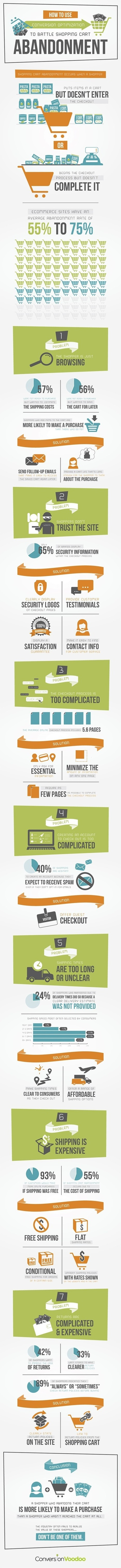 How To Use Conversion Optimization To Battle Shopping Cart Abandonment [Infographic]   webmarketing   Scoop.it