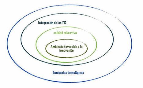 ¿Tecnología e innovación educativa o viceversa? (Márcia Padilha) | Edumorfosis.it | Scoop.it