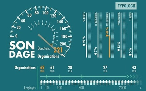 Contenus et RP: téléchargez le rapport et l'infographie | Communication, relations publics | Scoop.it