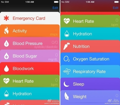 iPhone 6 And iOS 8 To Focus On Health-Related Features - ValueWalk | IOS | Scoop.it