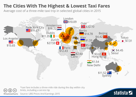 Infographic: The Cities With The Highest & Lowest Taxi Fares   Employment Topics & Opportunities   Scoop.it