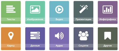 MediaToolbox | Аналитическая компания Mediatoolbox: Инструменты эффективности онлайн-медиа | MarTech | Scoop.it