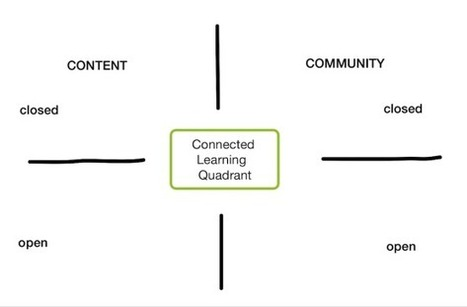 Connected learning quadrant model | The best of online learning and learning technologies | Scoop.it