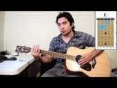 Como Aprender a tocar Guitarra Tutorial | Tutorial de | Musica | Scoop.it