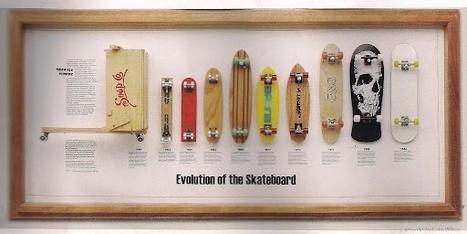 Skate shape history | History of Skateboarding | Scoop.it