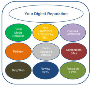#Digital Reputation - Are You Monitoring Yours? | Webmonitoring | Scoop.it