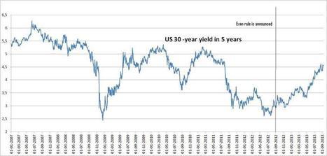 It is time to let bygones be bygones | The Market Monetarist | Scoop.it