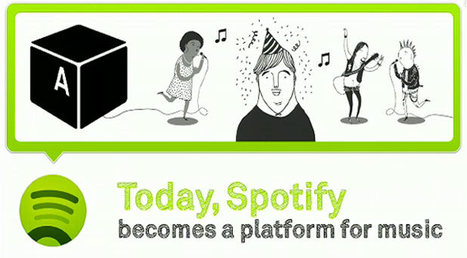 Good Deal? Spotify Is Not Sharing Revenues With App Developers... | Music business | Scoop.it