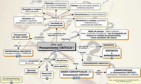 Mapa de conocimiento… ¿por qué pensamiento crítico? | IM(inteligencias múltiples)-AA(adimen anizkunak) | Scoop.it