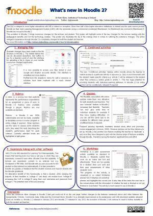 A poster outlining some of the great changes in Moodle2   Using Moodle at Glyndwr   Scoop.it