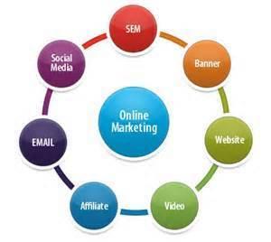 5 Reasons Entrepreneurs Must Learn Online Marketing to Survive | seo-institute.in | SEO Training Institute | Scoop.it