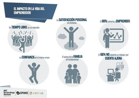 Estas son las claves que han llevado al éxito a 110 emprendedores españoles | Redes para emprender | Scoop.it