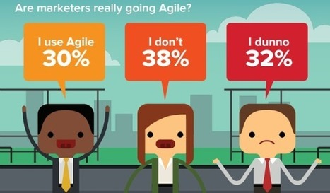 Marketing News: Agile Marketers and Facebook Sends Waves | PInterests | Scoop.it