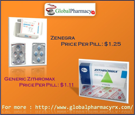 Generic Zithromax – To Treat Infections Caused By Bacteria | Health | Scoop.it