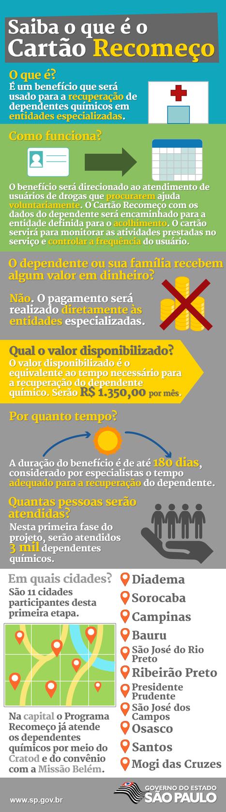 O preço do vício | Guia Franca | Scoop.it