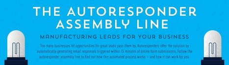 Infographic: The Autoresponder Assembly Line - Marketing Technology Blog | Email Marketing for Real Estate | Scoop.it