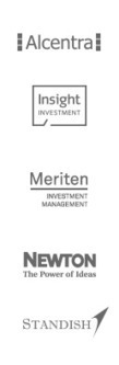 BNY Mellon: Fixed Income Conference 2013 | Asset Management | Scoop.it