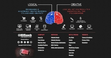 Creative Footer Examples for Inspiration | Small Business On The Web | Scoop.it