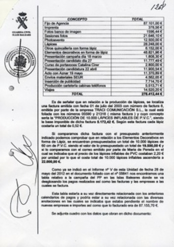 Soynadie @wwwformy: El PP español, es una maquina de recibir dinero ilegal | Partido Popular, una visión crítica | Scoop.it