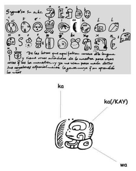 Descubre el relato maya Rabinal Achí - SIGLO21.... | Ecriture Maya | Scoop.it