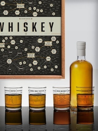 The Ultimate Glassware for Whiskey Geeks - FirstWeFeast.com | Alcohol Beverage Business | Scoop.it