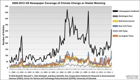 Climate coverage, dominated by weird weather, falls further in 2012   Climate change challenges   Scoop.it