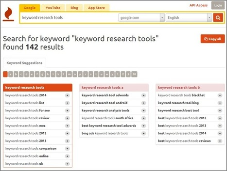 The Evolution of Keyword Research Tools [Infographic] | Content Strategy |Brand Development |Organic SEO | Scoop.it