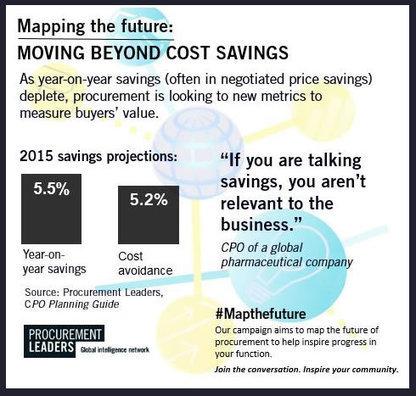Does Procurement Need To Break Free Of Savings? #mapthefuture | Procurement | Scoop.it