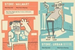 What Not To Wear To Stores | Infographics and inspirations | Scoop.it