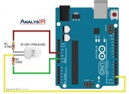 Poor maker's Infrared receiver #2 - AnalysIR Blog | Arduino, Netduino, Rasperry Pi! | Scoop.it