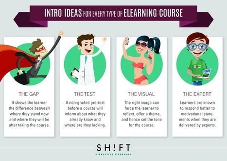 Rock Your eLearning Course Intros With These Ideas | Zentrum für multimediales Lehren und Lernen (LLZ) | Scoop.it